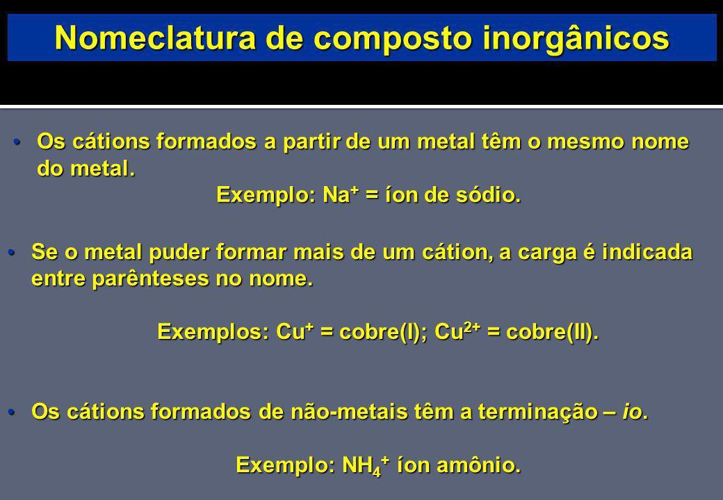 Nomeclatura de composto inorgânicos