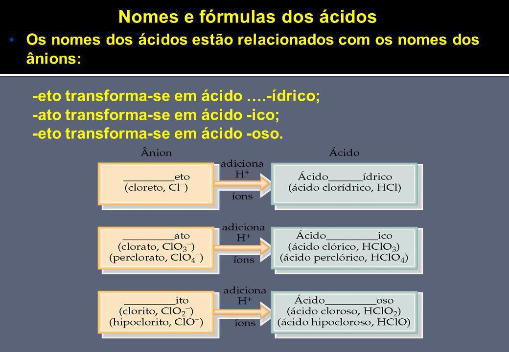 Nomes e fórmulas dos ácidos