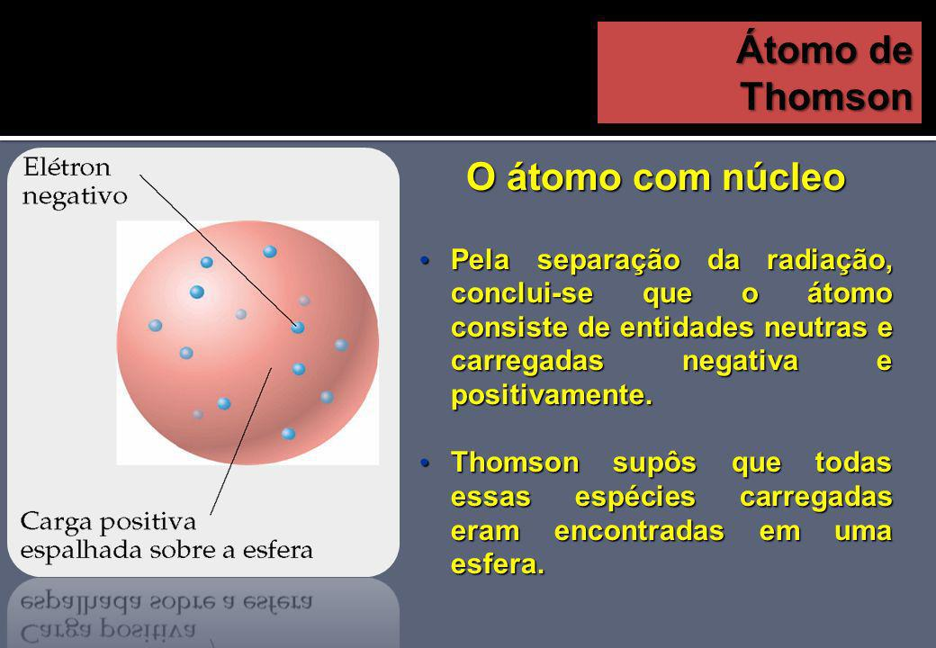 Átomo de Thomson O átomo com núcleo