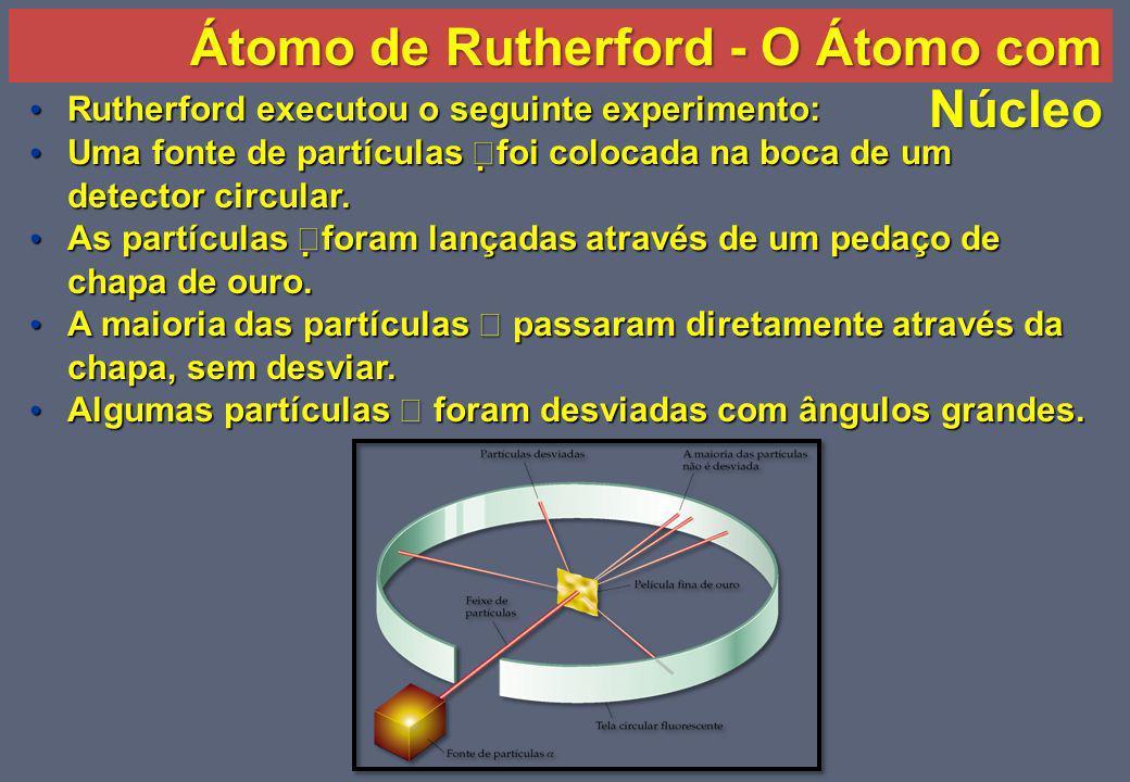 Átomo de Rutherford - O Átomo com Núcleo