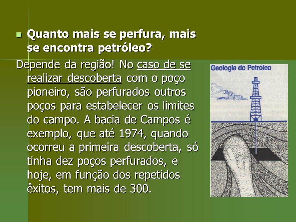 Quanto mais se perfura, mais se encontra petróleo