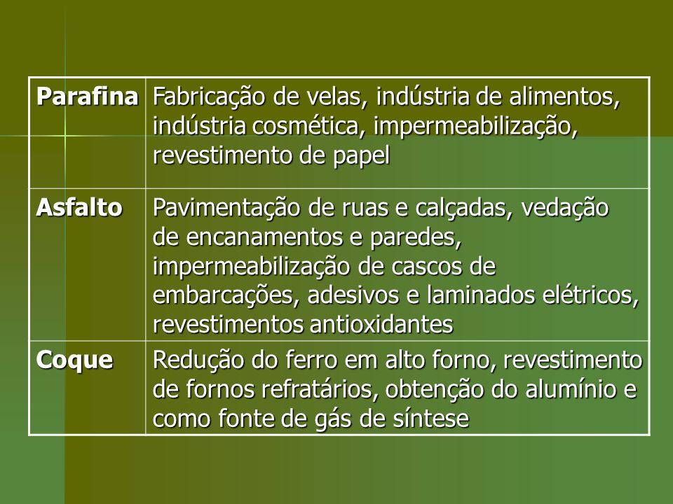 ParafinaFabricação de velas, indústria de alimentos, indústria cosmética, impermeabilização, revestimento de papel.