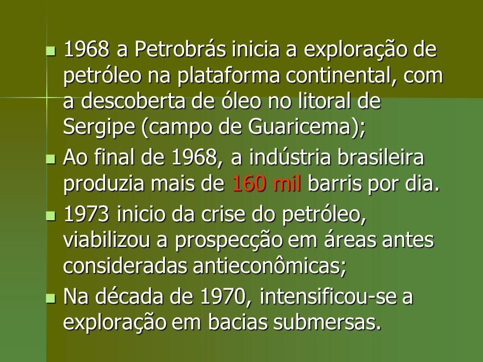 1968 a Petrobrás inicia a exploração de petróleo na plataforma continental, com a descoberta de óleo no litoral de Sergipe (campo de Guaricema);