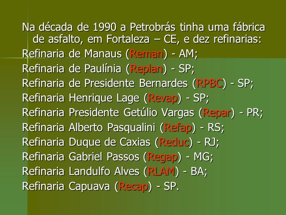 Na década de 1990 a Petrobrás tinha uma fábrica de asfalto, em Fortaleza – CE, e dez refinarias: