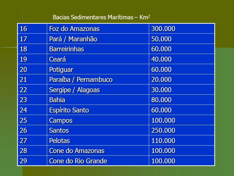 16 Foz do Amazonas 300.000 17 Pará / Maranhão 50.000 18 Barreirinhas