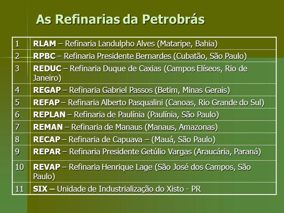 As Refinarias da Petrobrás