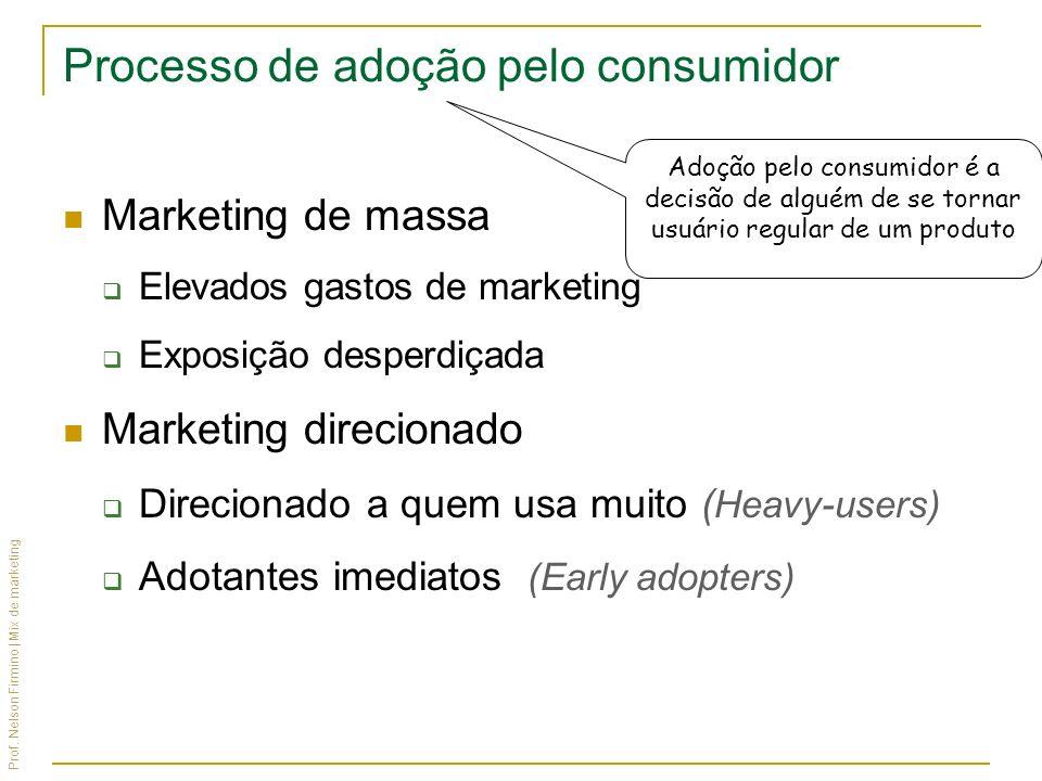 Processo de adoção pelo consumidor