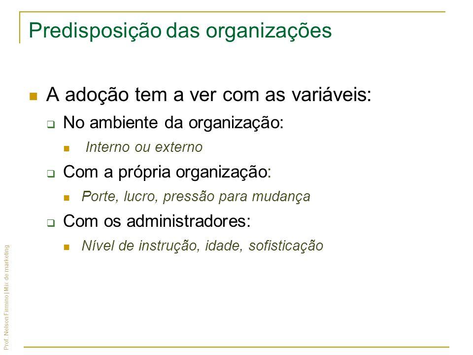 Predisposição das organizações