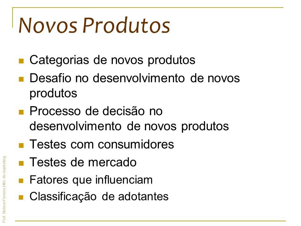 Novos Produtos Categorias de novos produtos