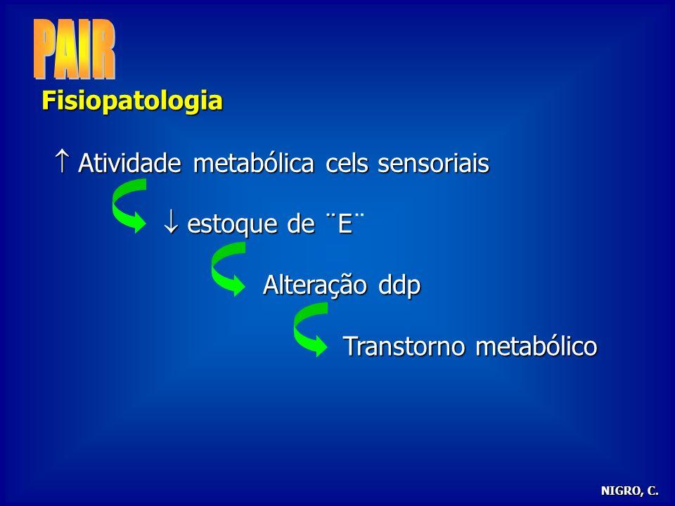 PAIR Fisiopatologia  Atividade metabólica cels sensoriais