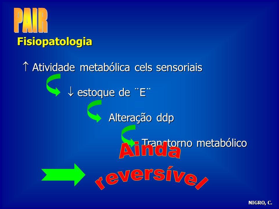 PAIR Ainda reversível Fisiopatologia