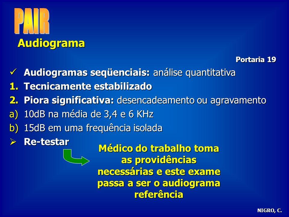 PAIR Audiograma Audiogramas seqüenciais: análise quantitativa