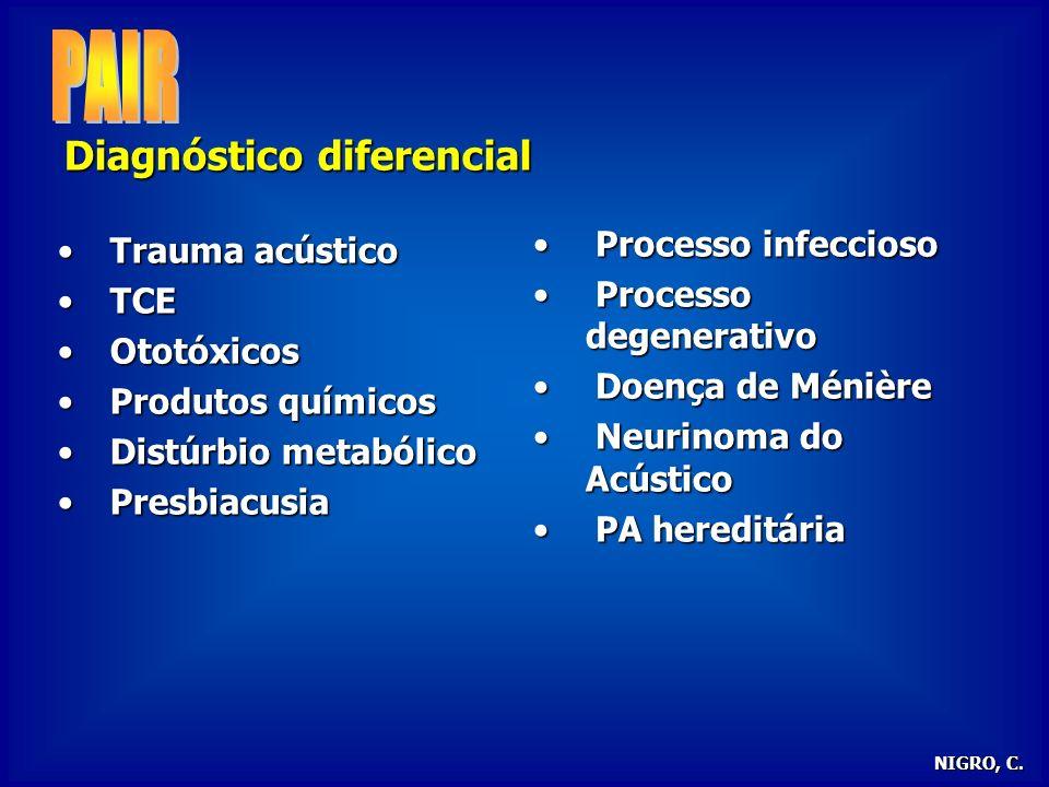 PAIR Diagnóstico diferencial Processo infeccioso Trauma acústico