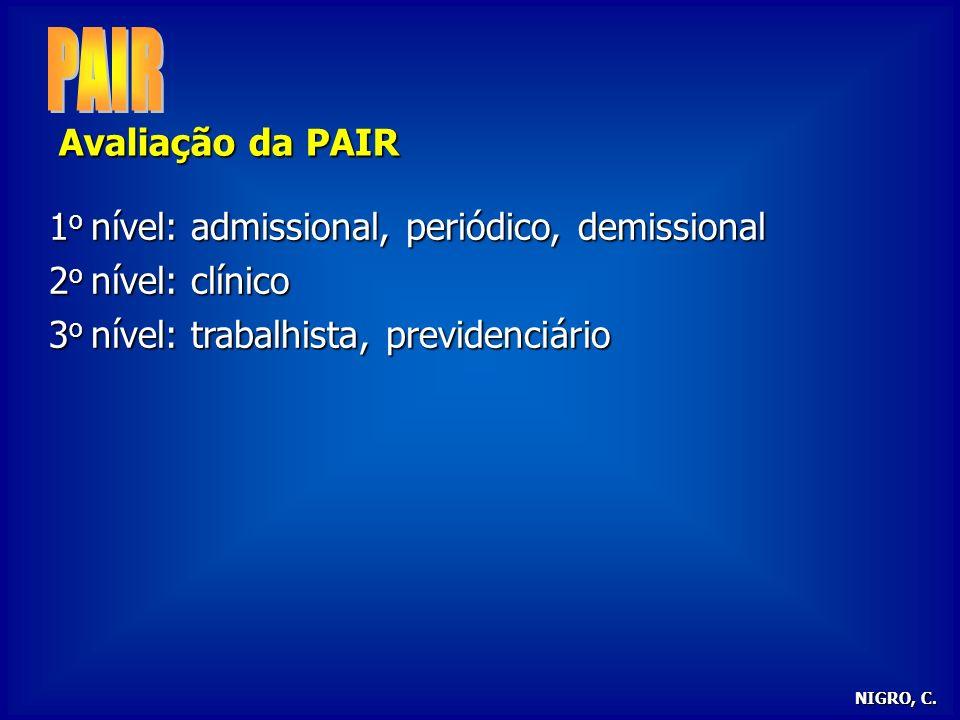 PAIR Avaliação da PAIR 1o nível: admissional, periódico, demissional