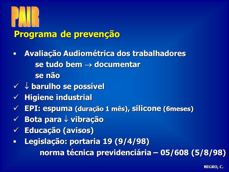 PAIR Programa de prevenção Avaliação Audiométrica dos trabalhadores
