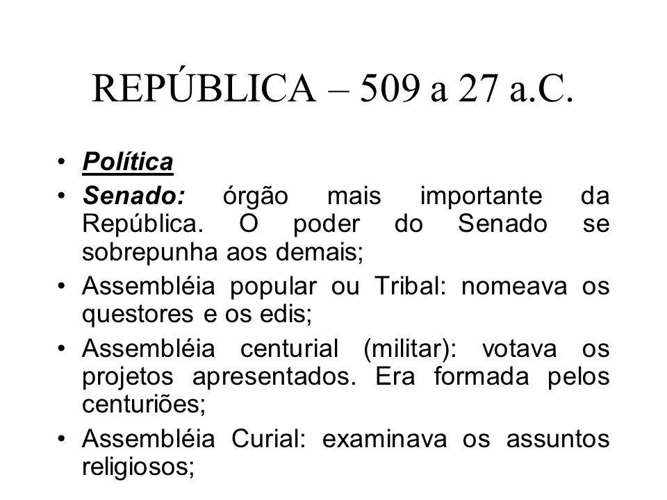 REPÚBLICA – 509 a 27 a.C. Política