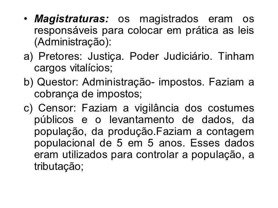 Magistraturas: os magistrados eram os responsáveis para colocar em prática as leis (Administração):