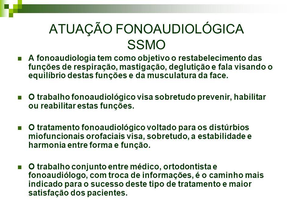 ATUAÇÃO FONOAUDIOLÓGICA SSMO