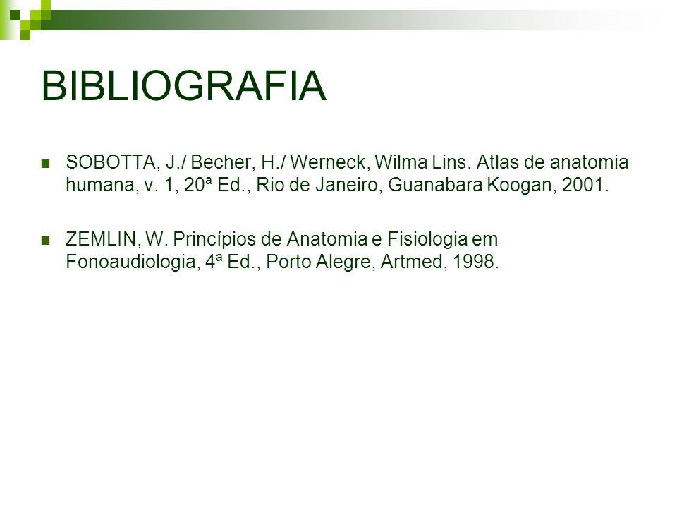 BIBLIOGRAFIA SOBOTTA, J./ Becher, H./ Werneck, Wilma Lins. Atlas de anatomia humana, v. 1, 20ª Ed., Rio de Janeiro, Guanabara Koogan, 2001.