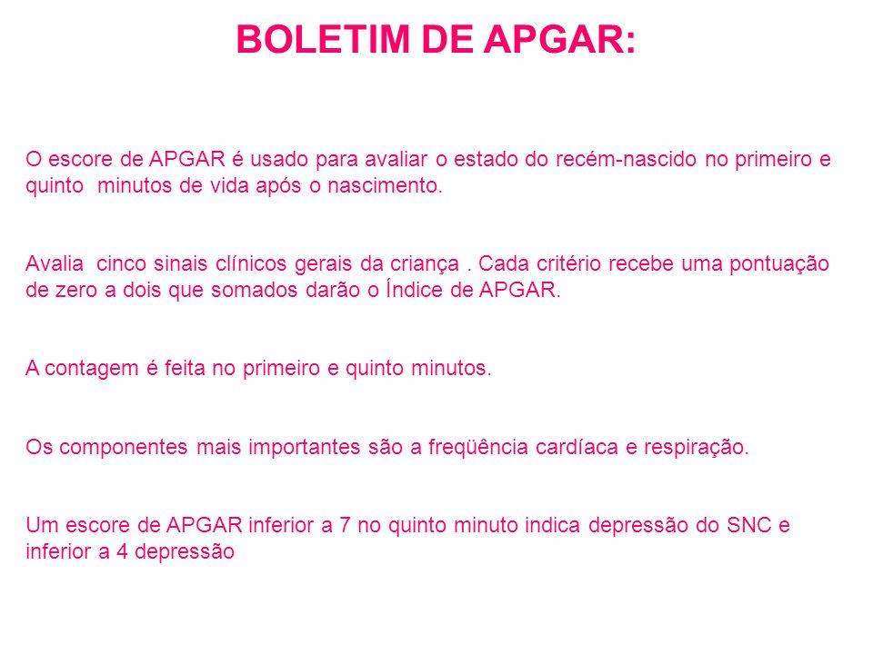 BOLETIM DE APGAR: O escore de APGAR é usado para avaliar o estado do recém-nascido no primeiro e quinto minutos de vida após o nascimento.