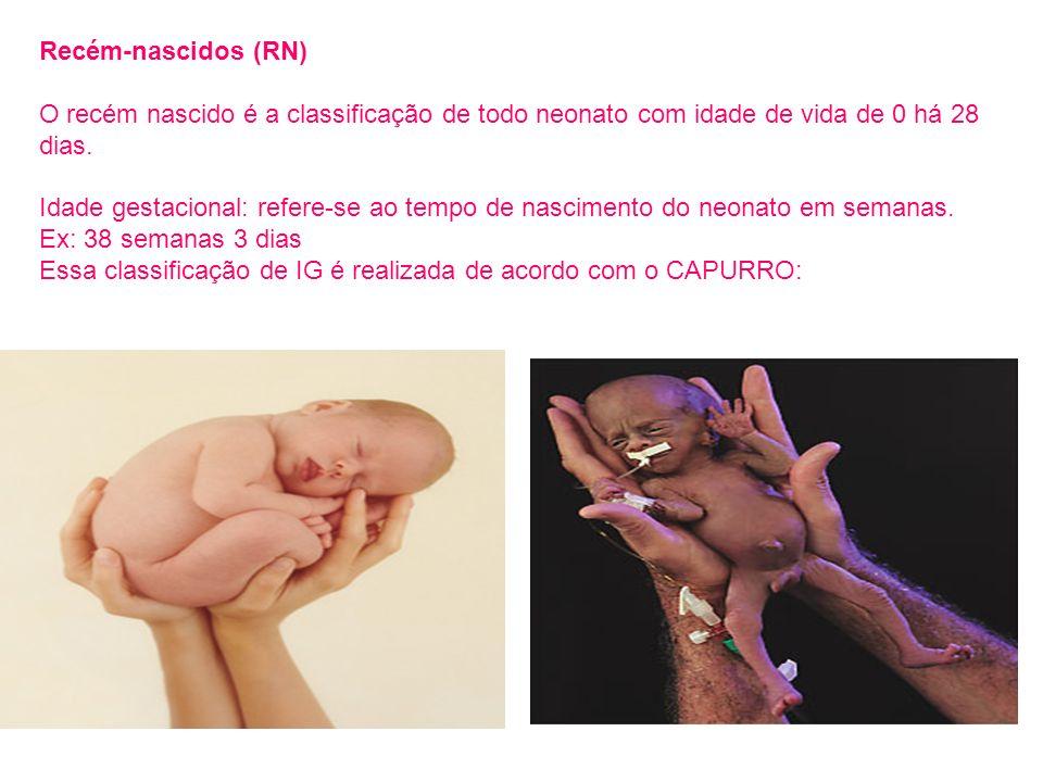 Recém-nascidos (RN) O recém nascido é a classificação de todo neonato com idade de vida de 0 há 28 dias.