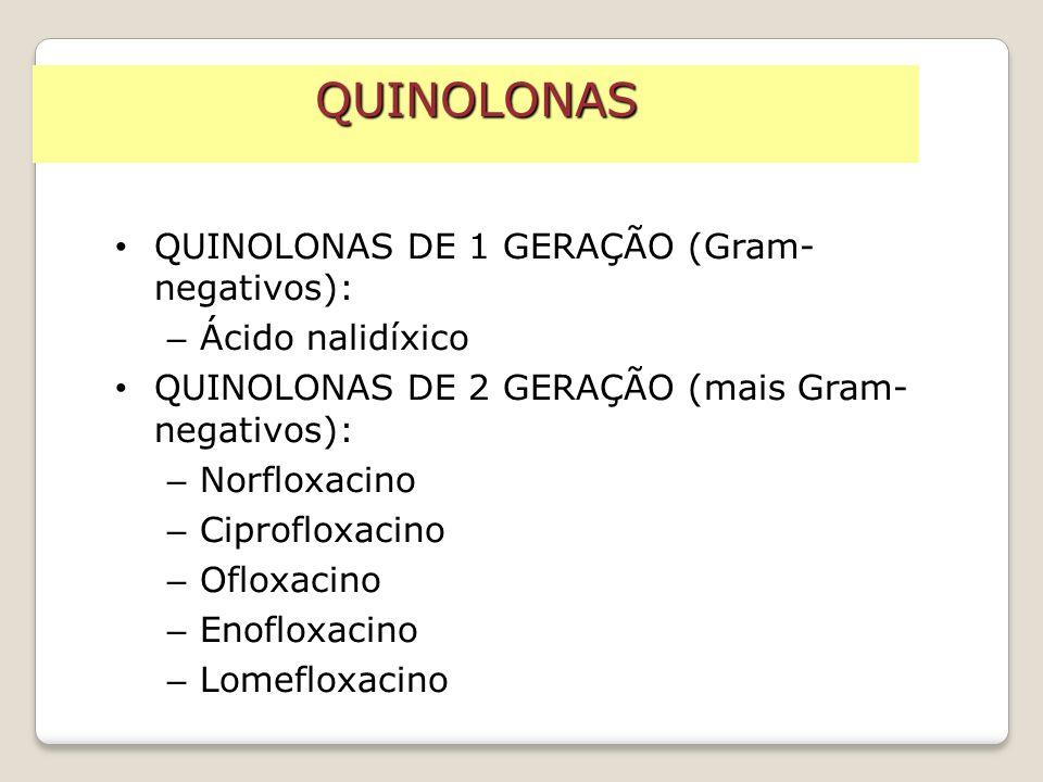 QUINOLONAS QUINOLONAS DE 1 GERAÇÃO (Gram-negativos): Ácido nalidíxico