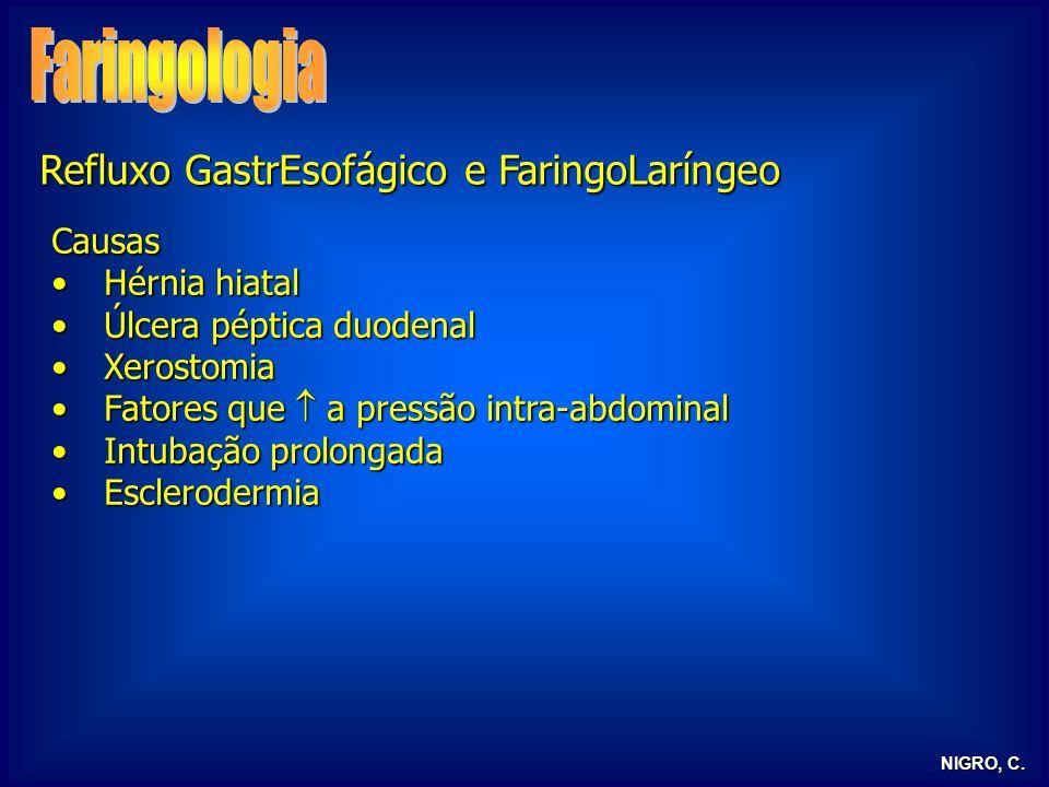 Faringologia Refluxo GastrEsofágico e FaringoLaríngeo Causas