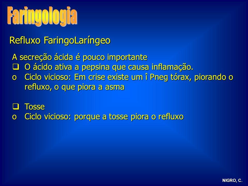 Faringologia Refluxo FaringoLaríngeo