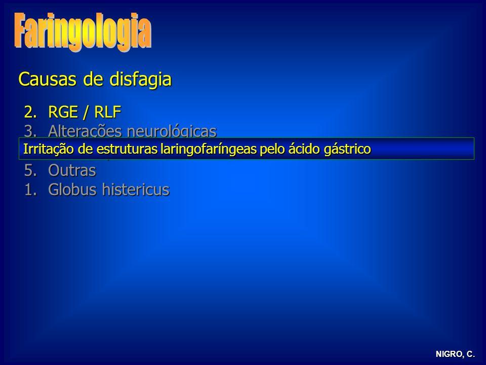 Faringologia Causas de disfagia RGE / RLF Alterações neurológicas