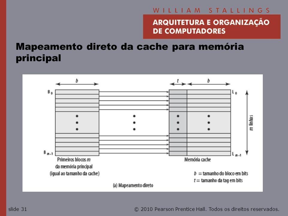 Mapeamento direto da cache para memória principal
