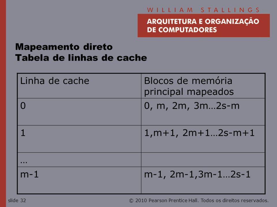 Mapeamento direto Tabela de linhas de cache