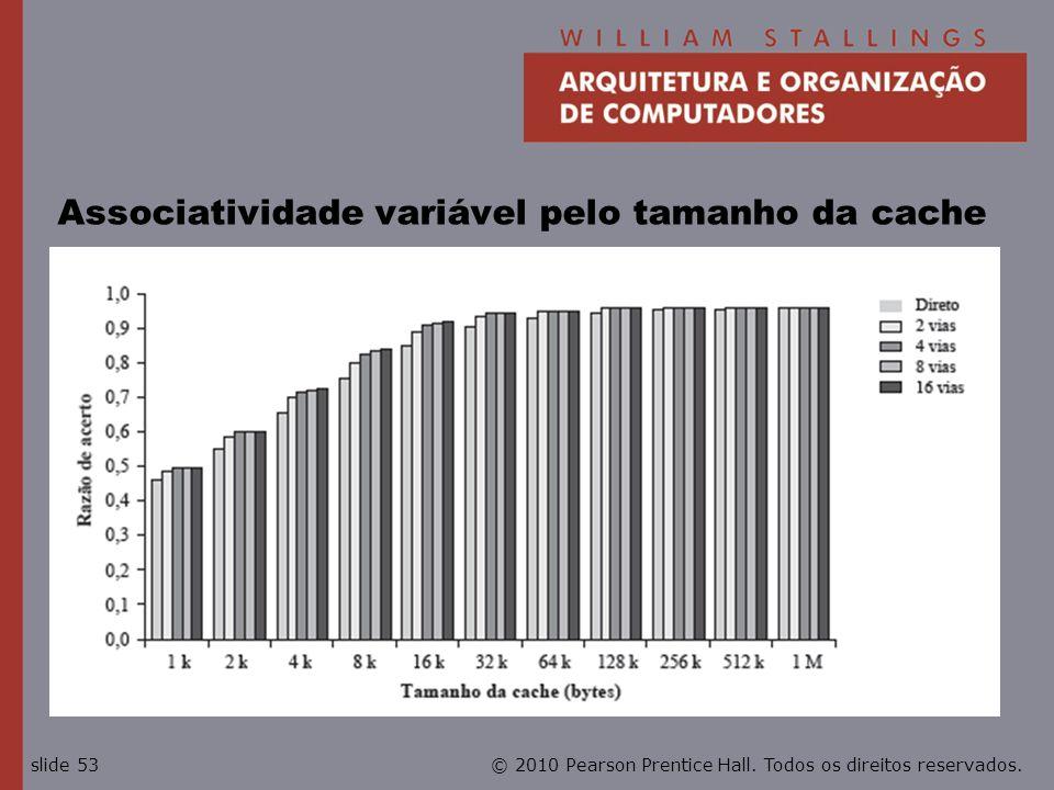 Associatividade variável pelo tamanho da cache
