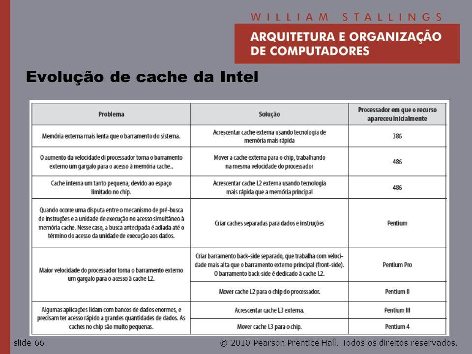 Evolução de cache da Intel