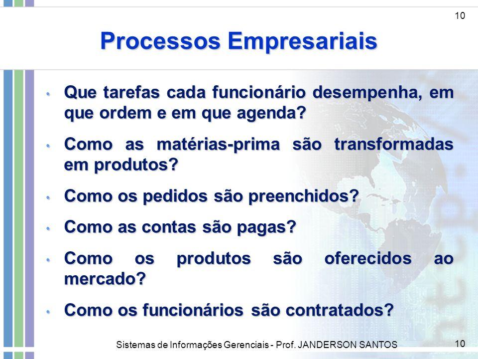 Processos Empresariais