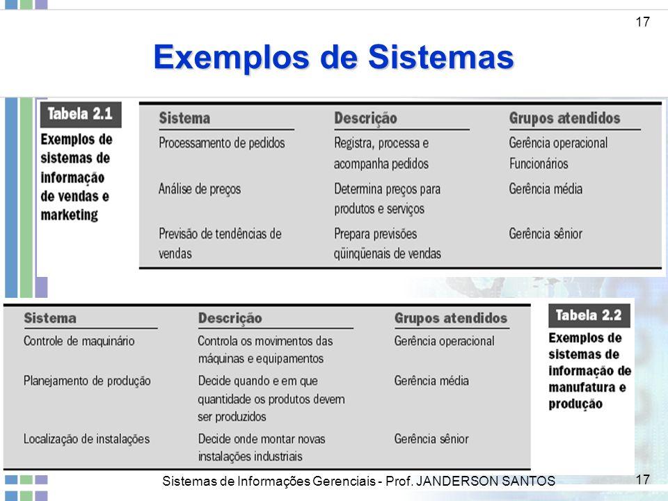 Exemplos de Sistemas 17 Sistemas de Informações Gerenciais - Prof. JANDERSON SANTOS