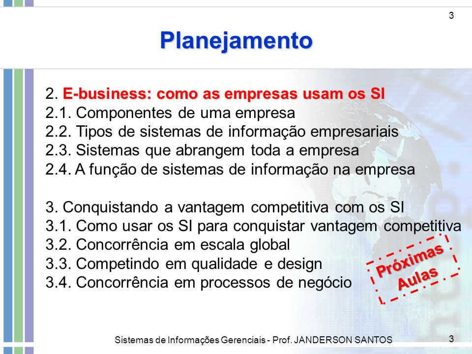 Planejamento 2. E-business: como as empresas usam os SI