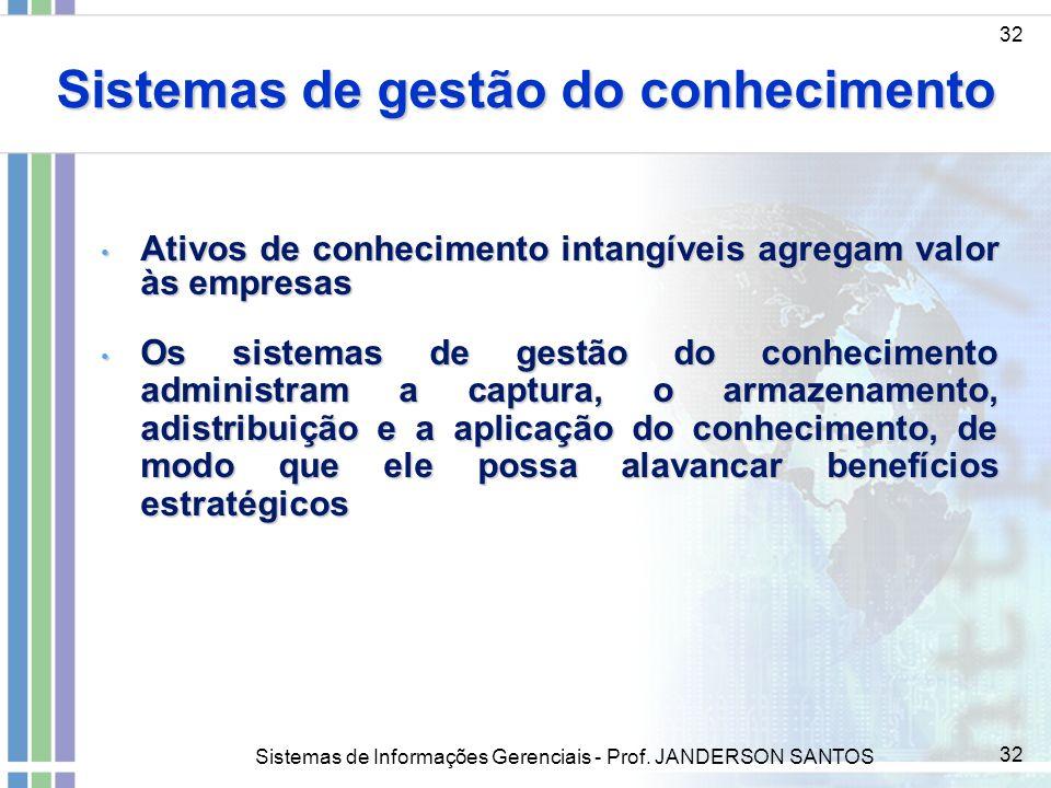 Sistemas de gestão do conhecimento