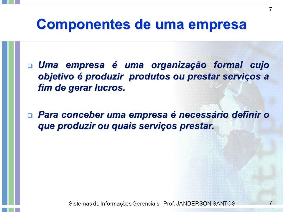 Componentes de uma empresa