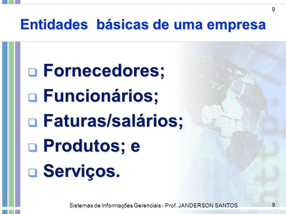 Entidades básicas de uma empresa