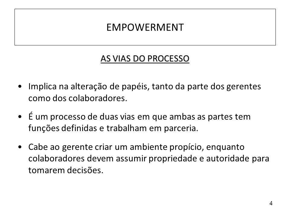 EMPOWERMENT AS VIAS DO PROCESSO