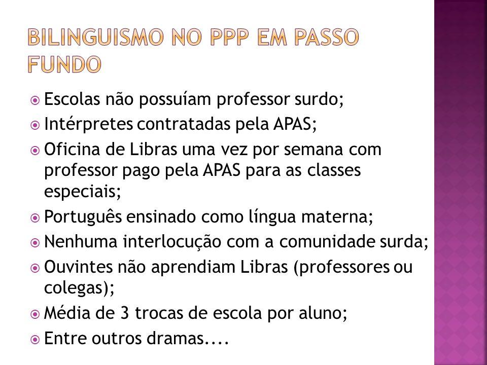 Bilinguismo no PPP em Passo Fundo