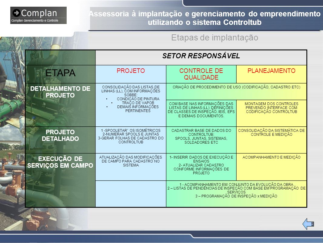 DETALHAMENTO DE PROJETO EXECUÇÃO DE SERVIÇOS EM CAMPO