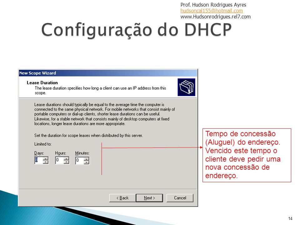Prof. Hudson Rodrigues Ayres