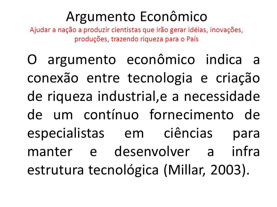 Argumento Econômico Ajudar a nação a produzir cientistas que irão gerar idéias, inovações, produções, trazendo riqueza para o País