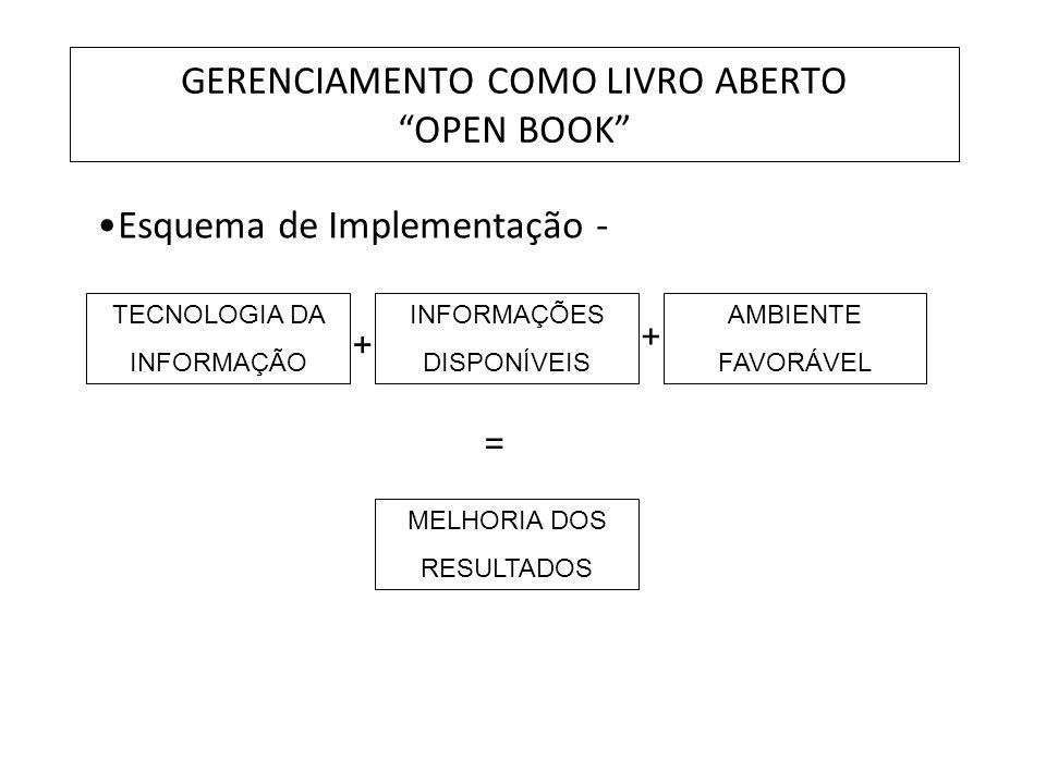 GERENCIAMENTO COMO LIVRO ABERTO OPEN BOOK