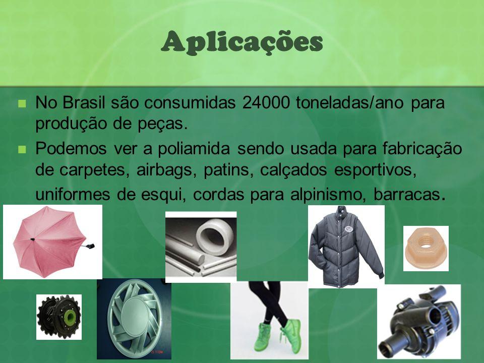 Aplicações No Brasil são consumidas 24000 toneladas/ano para produção de peças.