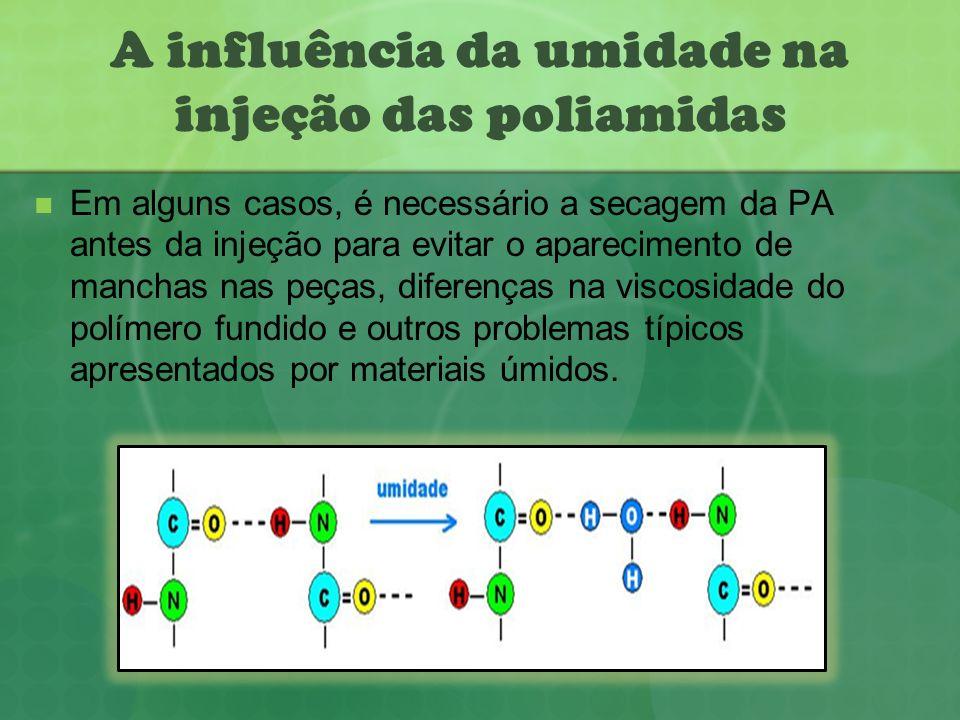 A influência da umidade na injeção das poliamidas