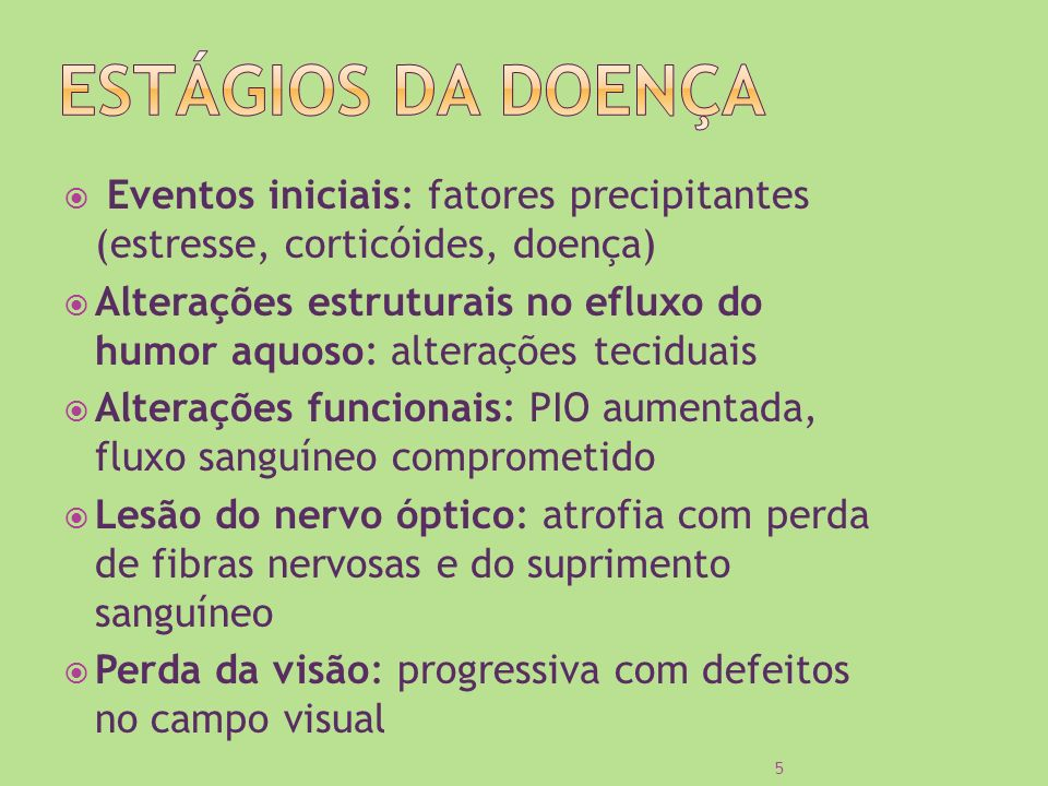Estágios da doença Eventos iniciais: fatores precipitantes (estresse, corticóides, doença)