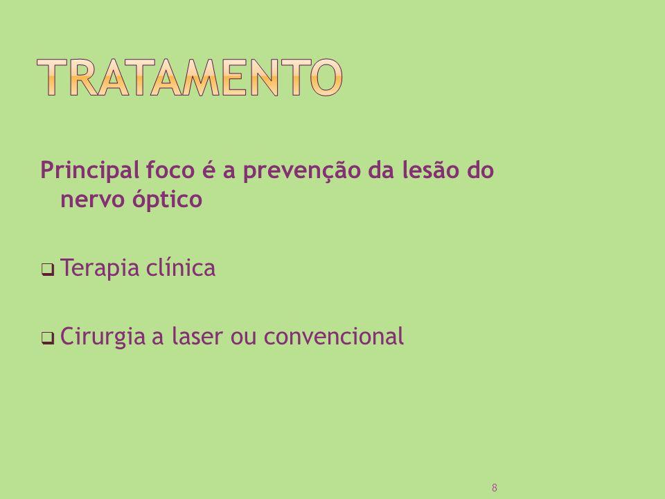 tratamento Principal foco é a prevenção da lesão do nervo óptico