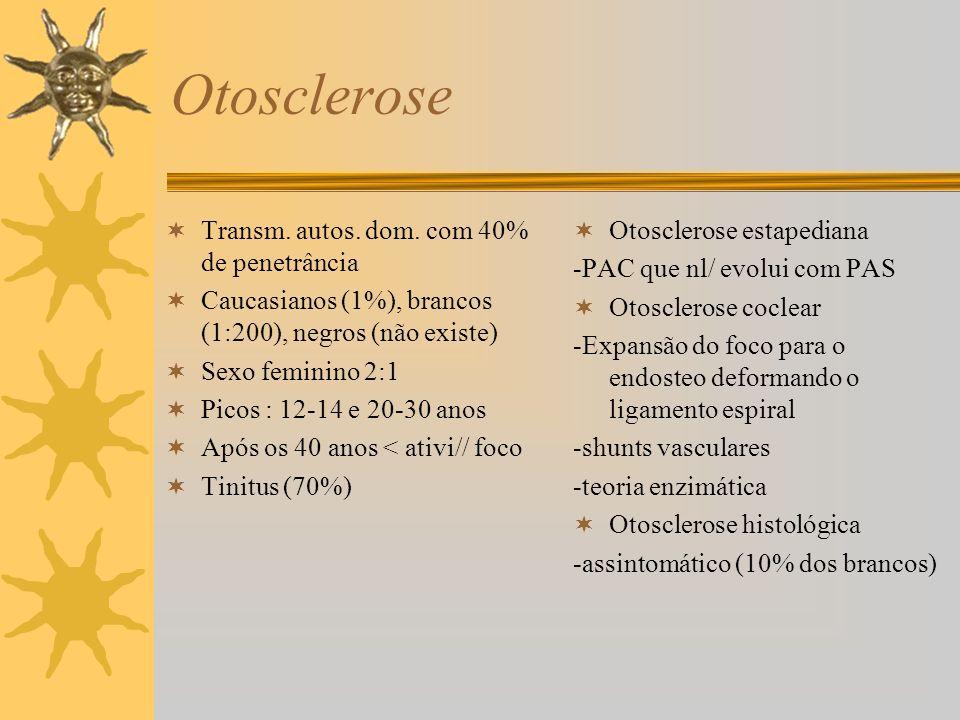 Otosclerose Transm. autos. dom. com 40% de penetrância